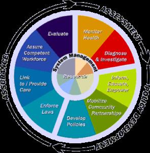 CDC_Chart