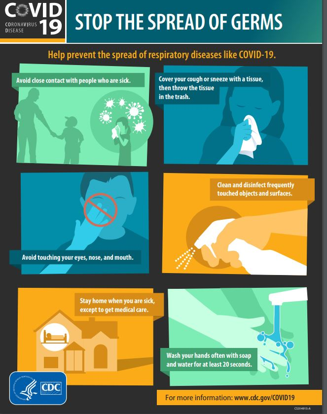 Stop The Spread of Germs-CDC
