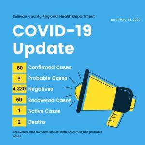 COVID19 Case Count
